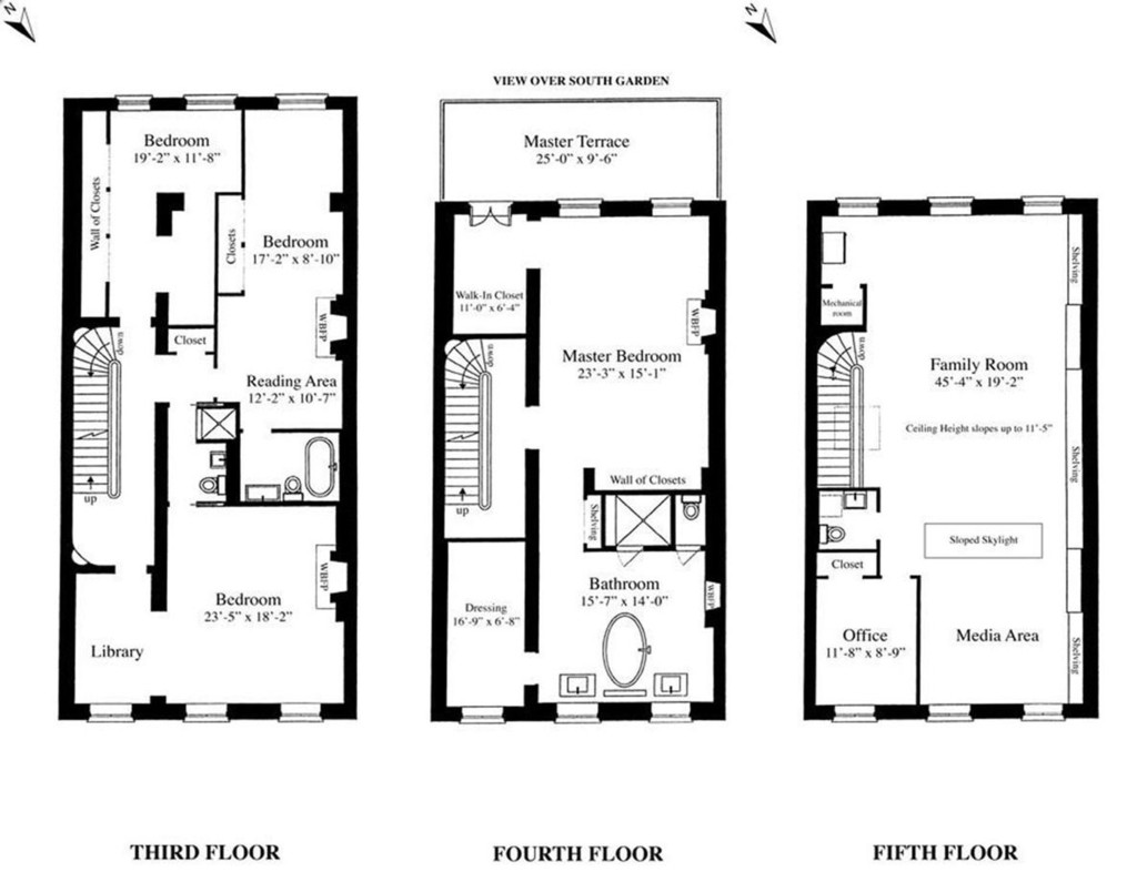 Sarah jessica parker 39 s townhouse floorplan sarah jessica for Three story townhouse floor plans